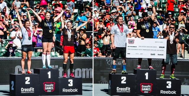 2012 CrossFit Games Winners